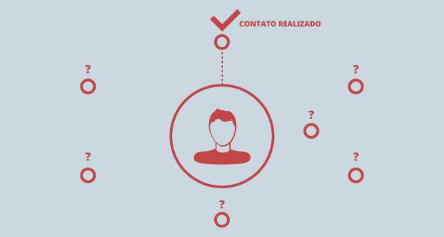 networking-como-aumentar-sua-rede-de-contatos
