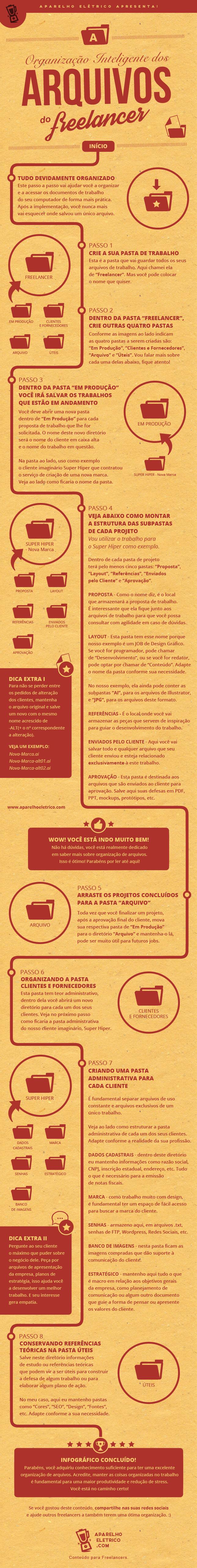 Infográfico - A organização inteligente dos arquivos do Freelancer