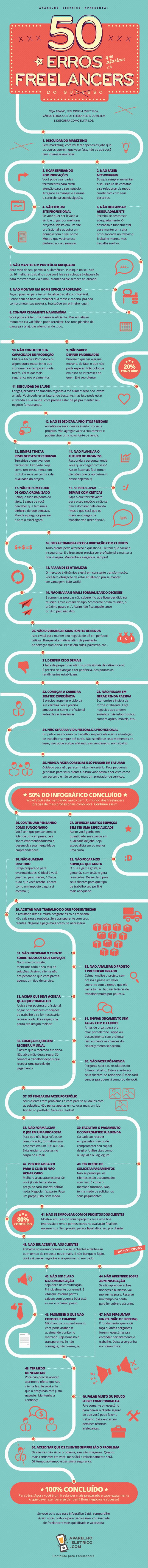 Infográfico 50 erros que afastam os freelancers do sucesso