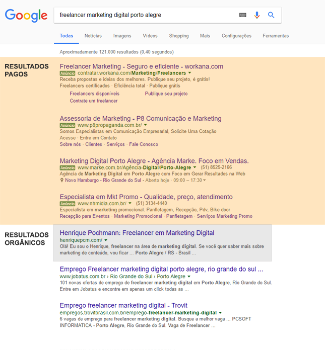 resultado de buscas no Google por freelancer marketing digital porto alegre